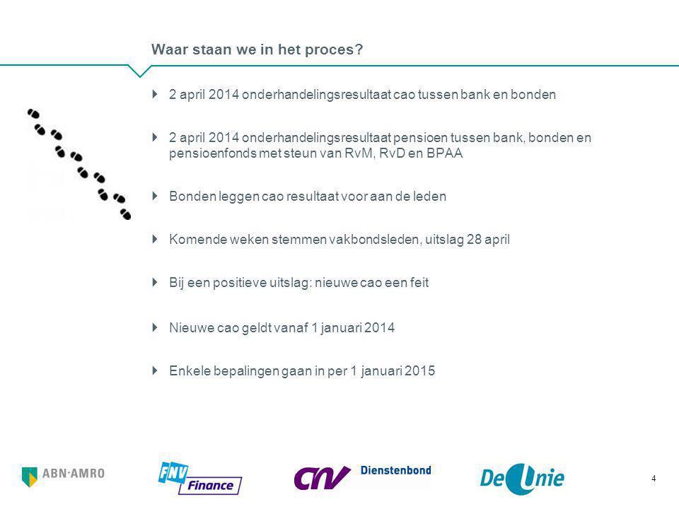 Waar staan we in het proces?  2 april 2014 onderhandelingsresultaat cao tussen bank en bonden  2 april 2014 onderhandelingsresultaat pensioen tussen