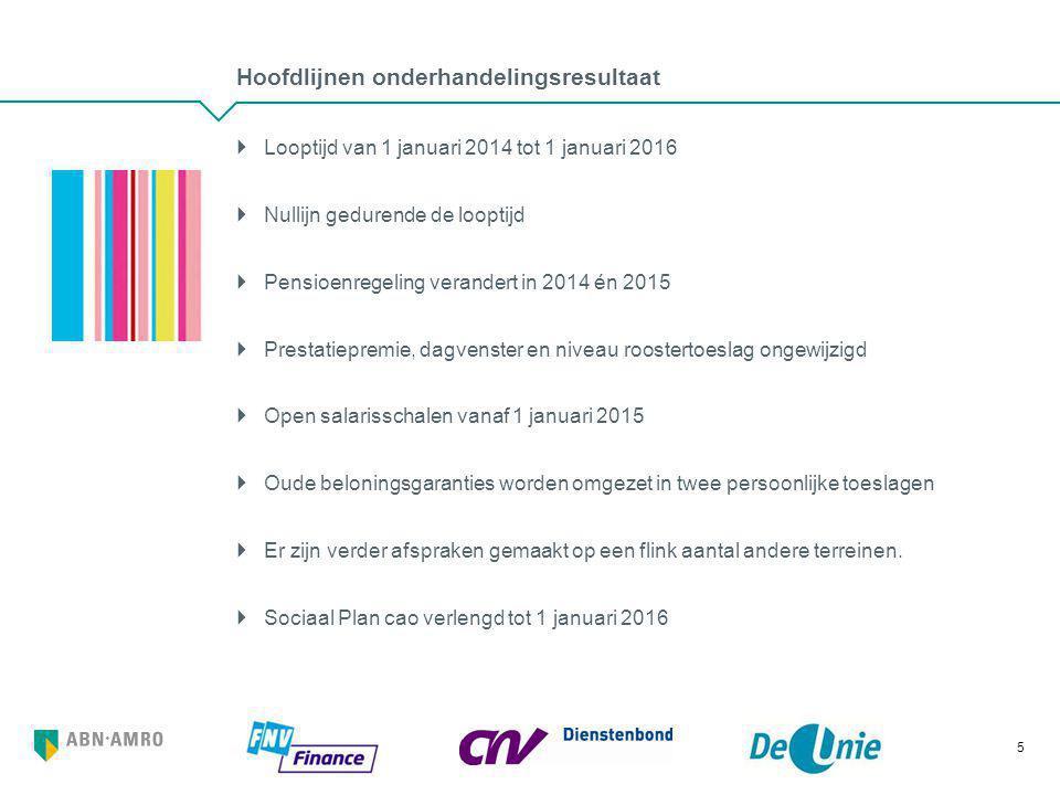 Hoofdlijnen onderhandelingsresultaat  Looptijd van 1 januari 2014 tot 1 januari 2016  Nullijn gedurende de looptijd  Pensioenregeling verandert in
