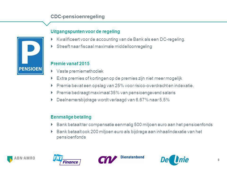 CDC-pensioenregeling Uitgangspunten voor de regeling  Kwalificeert voor de accounting van de Bank als een DC-regeling.  Streeft naar fiscaal maximal
