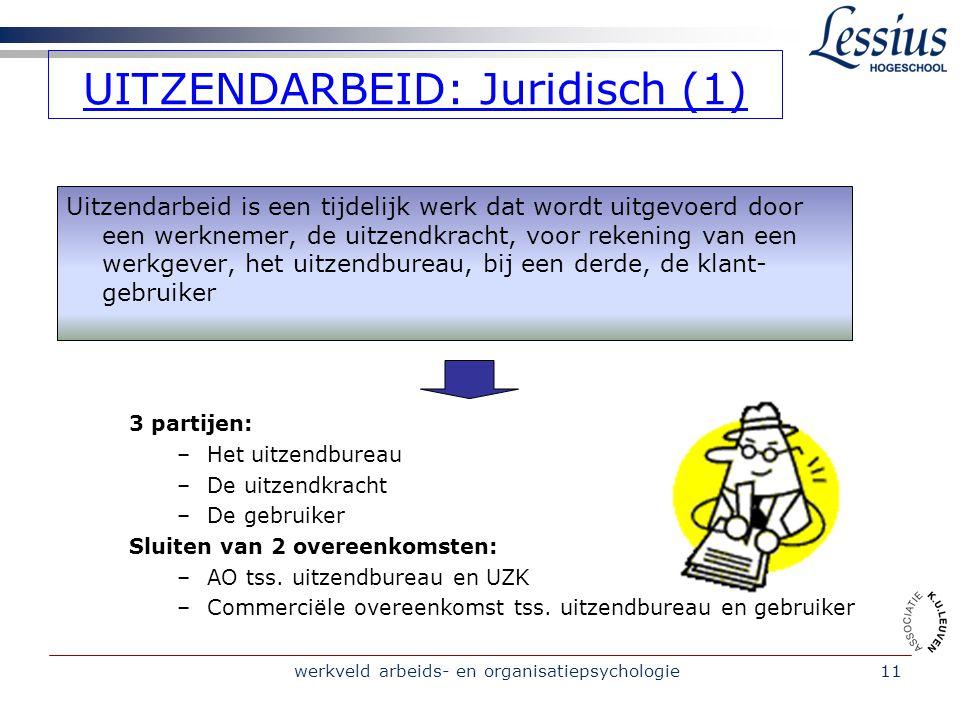 werkveld arbeids- en organisatiepsychologie11 UITZENDARBEID: Juridisch (1) Uitzendarbeid is een tijdelijk werk dat wordt uitgevoerd door een werknemer, de uitzendkracht, voor rekening van een werkgever, het uitzendbureau, bij een derde, de klant- gebruiker 3 partijen: –Het uitzendbureau –De uitzendkracht –De gebruiker Sluiten van 2 overeenkomsten: –AO tss.