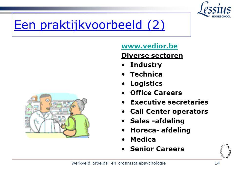 werkveld arbeids- en organisatiepsychologie14 Een praktijkvoorbeeld (2) www.vedior.be Diverse sectoren Industry Technica Logistics Office Careers Exec