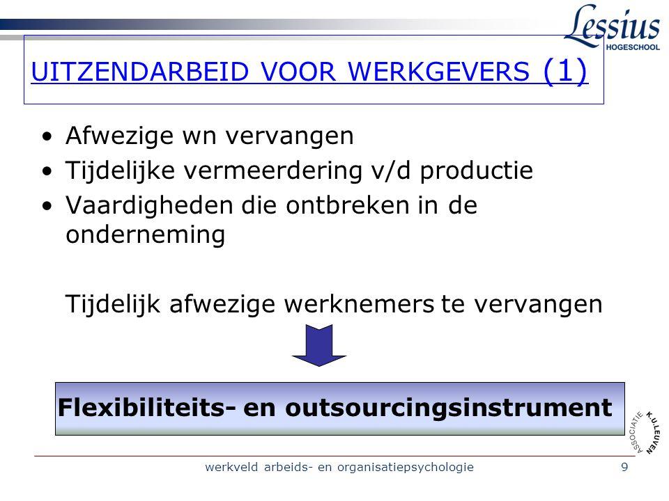 werkveld arbeids- en organisatiepsychologie9 UITZENDARBEID VOOR WERKGEVERS (1) Afwezige wn vervangen Tijdelijke vermeerdering v/d productie Vaardigheden die ontbreken in de onderneming Tijdelijk afwezige werknemers te vervangen Flexibiliteits- en outsourcingsinstrument