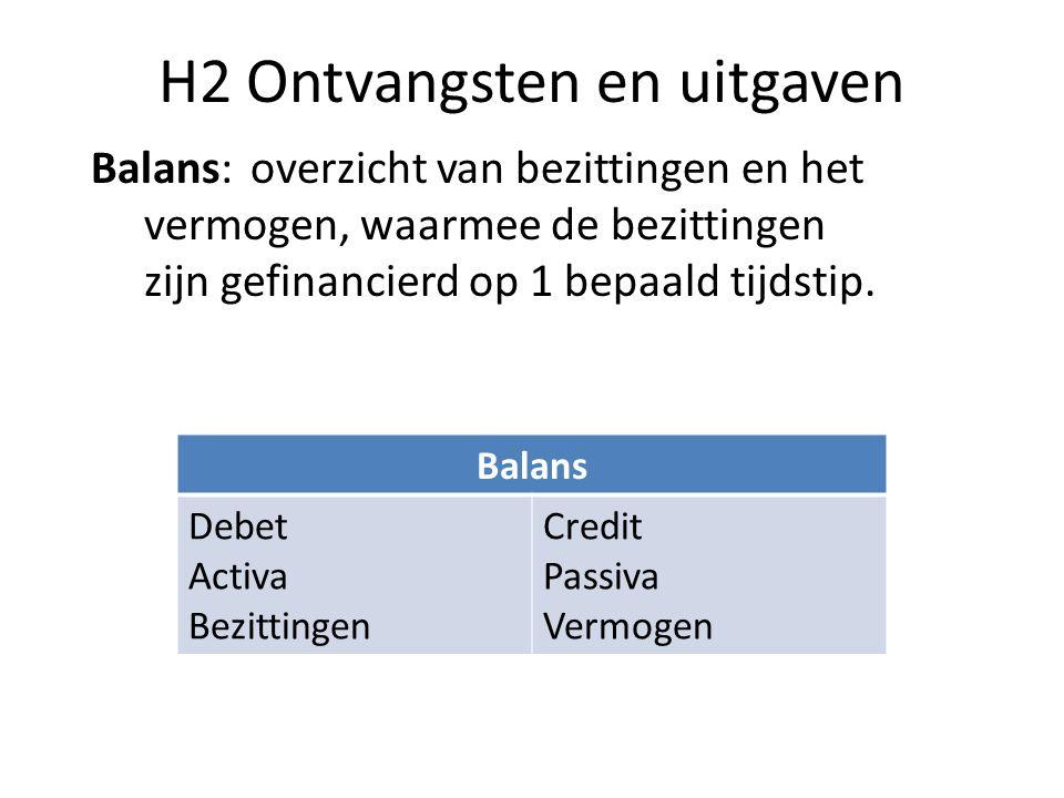 H2 Ontvangsten en uitgaven Balans: overzicht van bezittingen en het vermogen, waarmee de bezittingen zijn gefinancierd op 1 bepaald tijdstip. Balans D