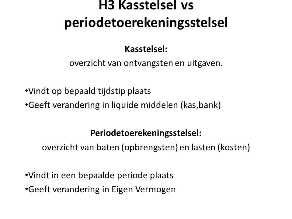 H3 Kasstelsel vs periodetoerekeningsstelsel Kasstelsel: overzicht van ontvangsten en uitgaven. Vindt op bepaald tijdstip plaats Geeft verandering in l