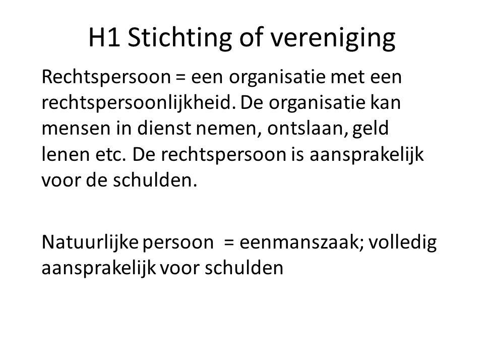 H1 Stichting of vereniging Rechtspersoon = een organisatie met een rechtspersoonlijkheid. De organisatie kan mensen in dienst nemen, ontslaan, geld le
