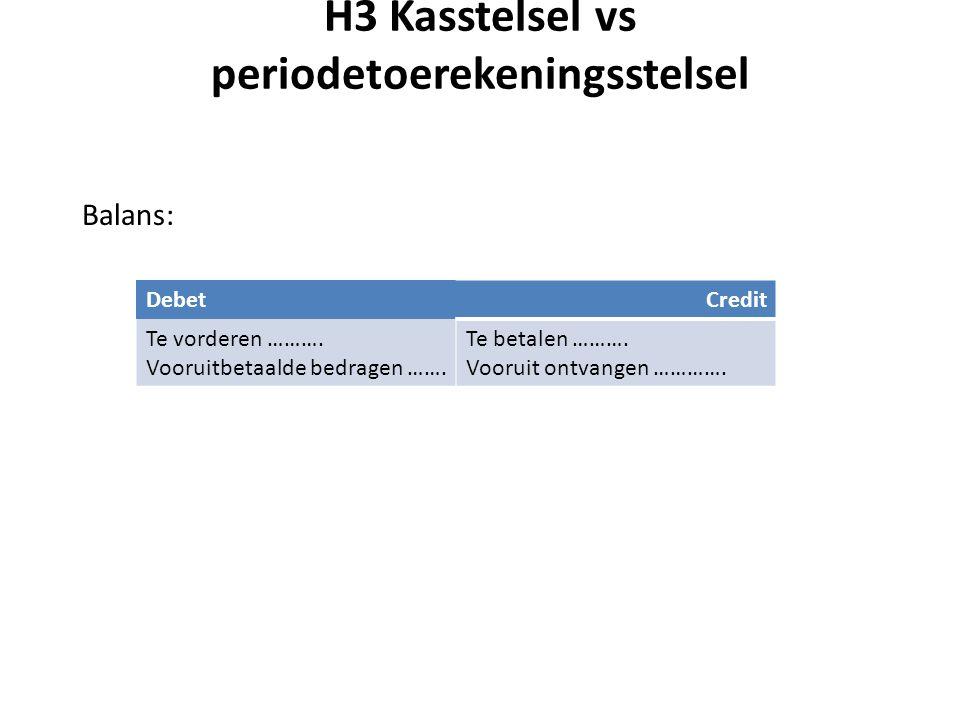 H3 Kasstelsel vs periodetoerekeningsstelsel Balans: DebetCredit Te vorderen ………. Vooruitbetaalde bedragen ……. Te betalen ………. Vooruit ontvangen ………….