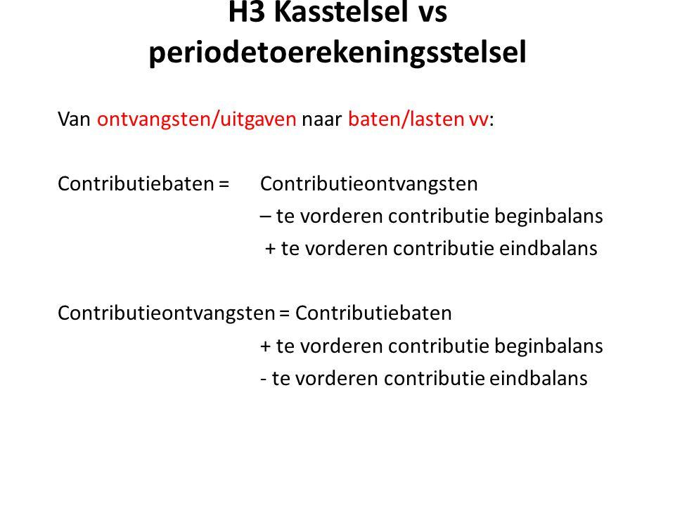 H3 Kasstelsel vs periodetoerekeningsstelsel Van ontvangsten/uitgaven naar baten/lasten vv: Contributiebaten = Contributieontvangsten – te vorderen con