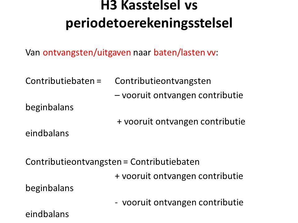 H3 Kasstelsel vs periodetoerekeningsstelsel Van ontvangsten/uitgaven naar baten/lasten vv: Contributiebaten = Contributieontvangsten – vooruit ontvang