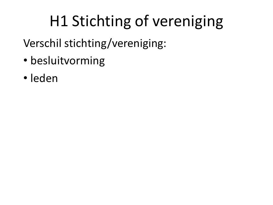 H1 Stichting of vereniging Verschil stichting/vereniging: besluitvorming leden