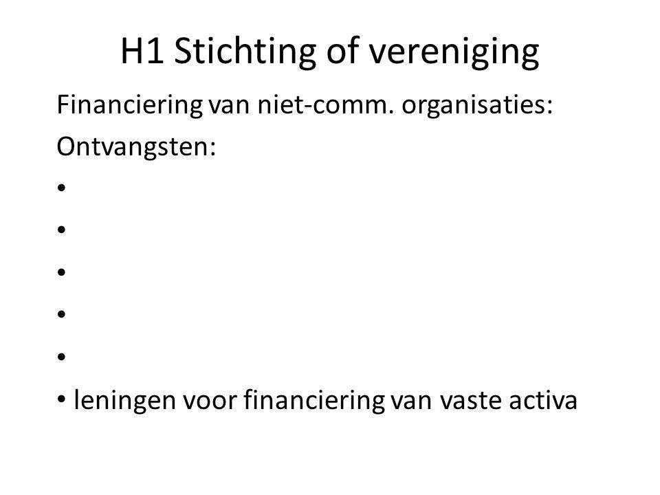 H1 Stichting of vereniging Subsidievormen: 1.Inputfinanciering: organisatie krijgt wat nodig is (declaratiestelsel) 2.Outputfinanciering:organisatie krijgt vergoeding op basis van prestaties die zij leveren.