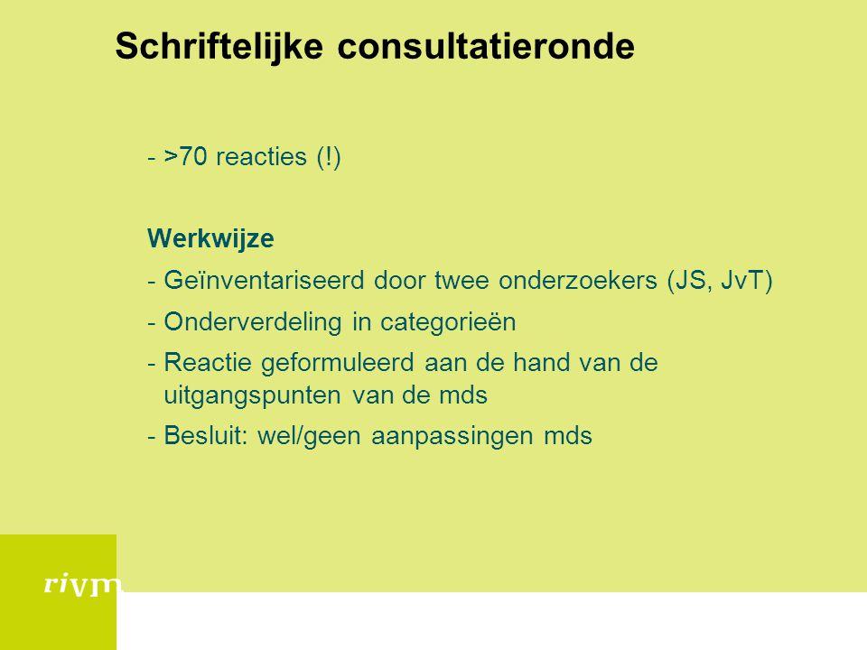Schriftelijke consultatieronde ->70 reacties (!) Werkwijze -Geïnventariseerd door twee onderzoekers (JS, JvT) -Onderverdeling in categorieën -Reactie