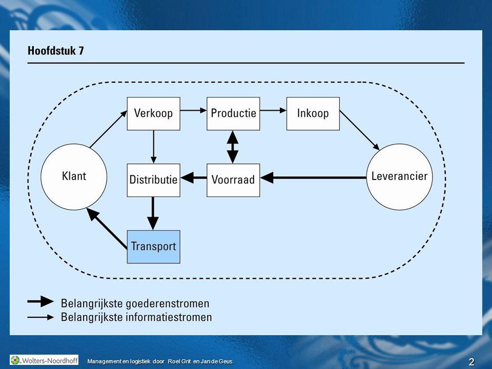 13 Management en logistiek door Roel Grit en Jan de Geus Pakbon Controledocument met precieze inhoud van een zending.