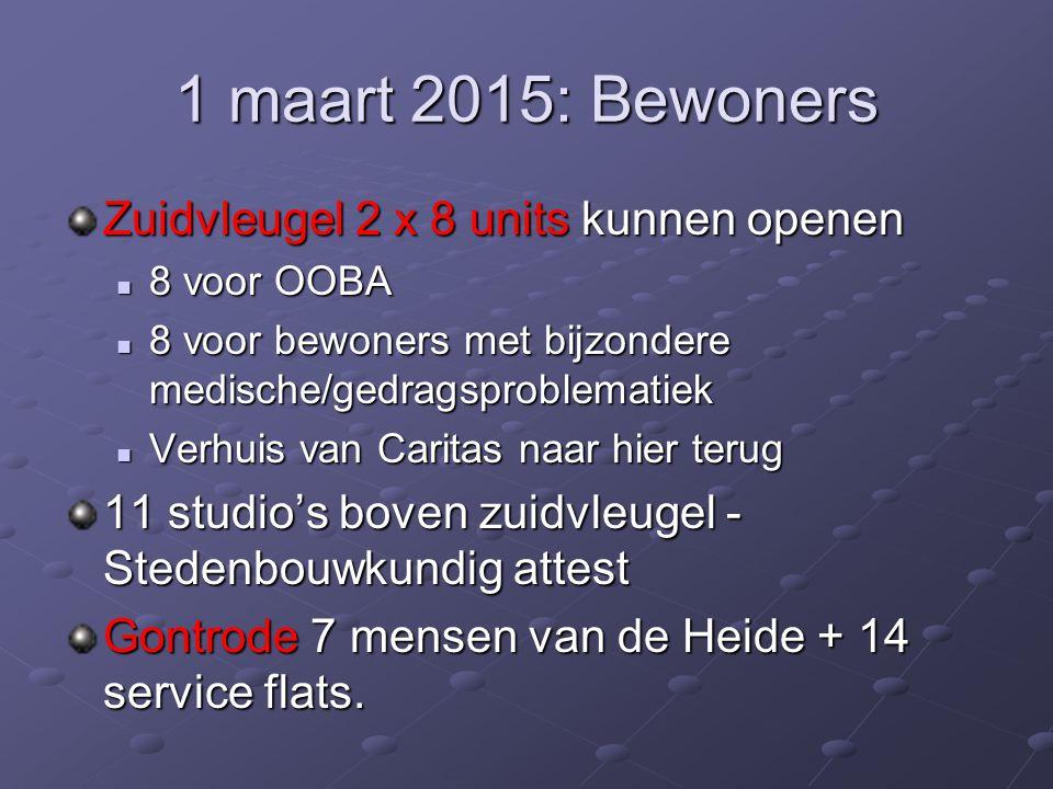 1 maart 2015: Bewoners Zuidvleugel 2 x 8 units kunnen openen 8 voor OOBA 8 voor OOBA 8 voor bewoners met bijzondere medische/gedragsproblematiek 8 voo