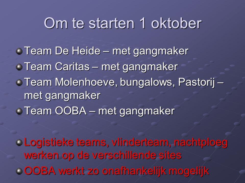 Om te starten 1 oktober Team De Heide – met gangmaker Team Caritas – met gangmaker Team Molenhoeve, bungalows, Pastorij – met gangmaker Team OOBA – me