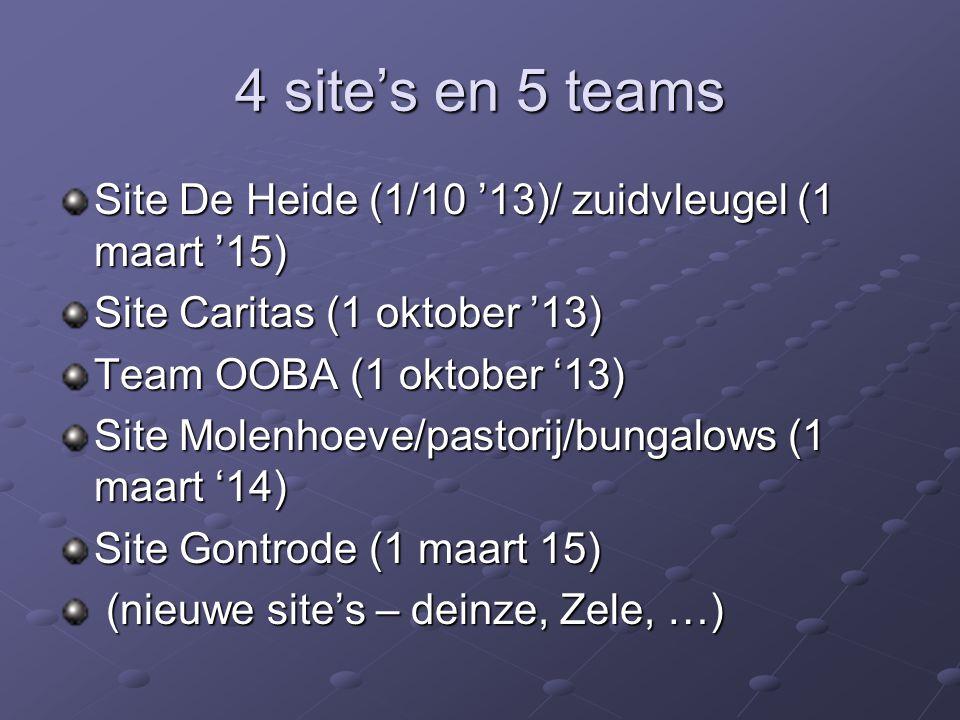 4 site's en 5 teams Site De Heide (1/10 '13)/ zuidvleugel (1 maart '15) Site Caritas (1 oktober '13) Team OOBA (1 oktober '13) Site Molenhoeve/pastori
