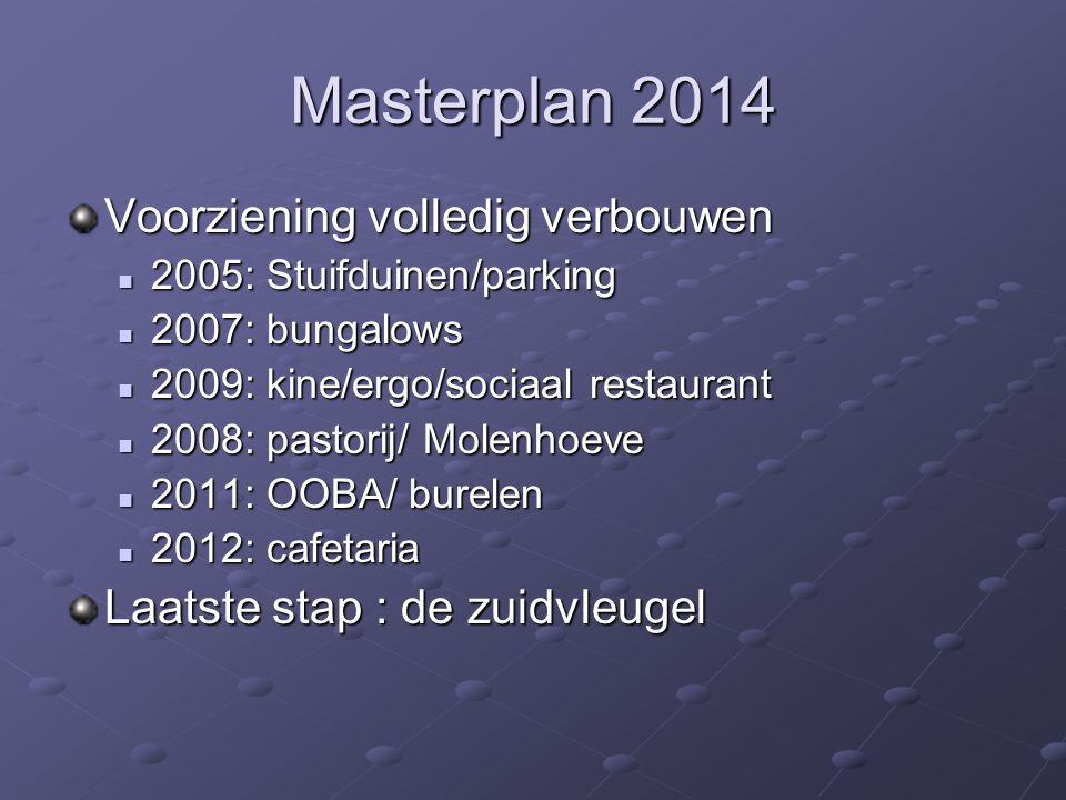 Masterplan 2014 Voorziening volledig verbouwen 2005: Stuifduinen/parking 2005: Stuifduinen/parking 2007: bungalows 2007: bungalows 2009: kine/ergo/soc