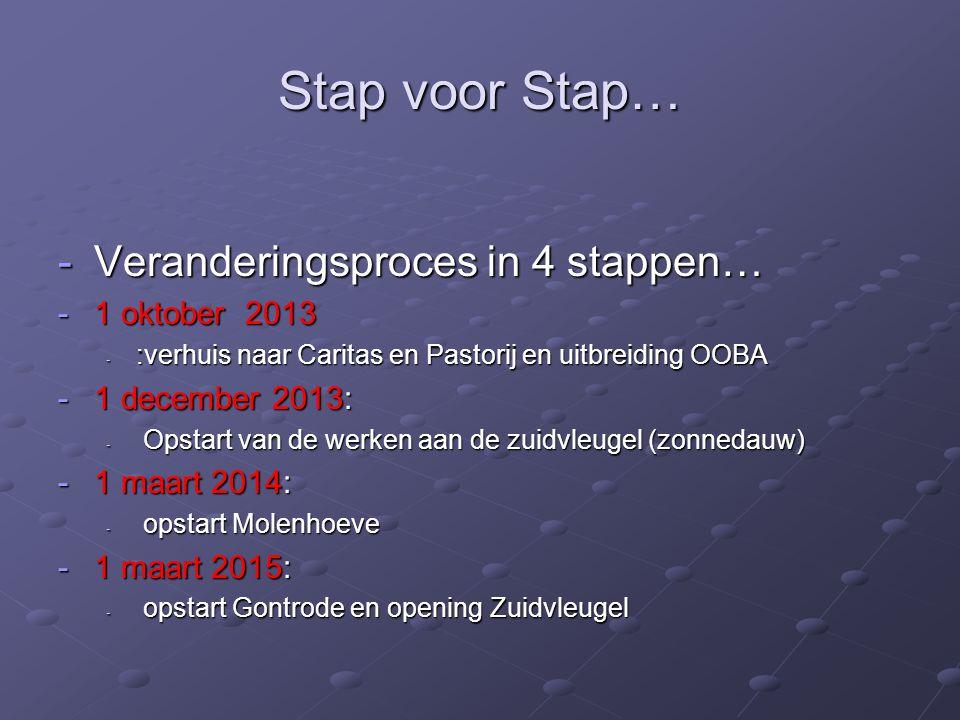 Stap voor Stap… -Veranderingsproces in 4 stappen… -1 oktober 2013 - :verhuis naar Caritas en Pastorij en uitbreiding OOBA -1 december 2013: - Opstart