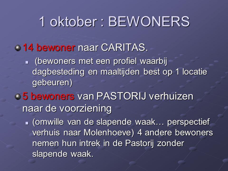 1 oktober 2013 : Bewoners OOBA breidt uit naar 10 bedden.