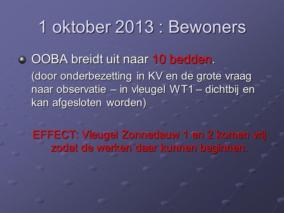 1 oktober 2013 : Bewoners OOBA breidt uit naar 10 bedden. OOBA breidt uit naar 10 bedden. (door onderbezetting in KV en de grote vraag naar observatie