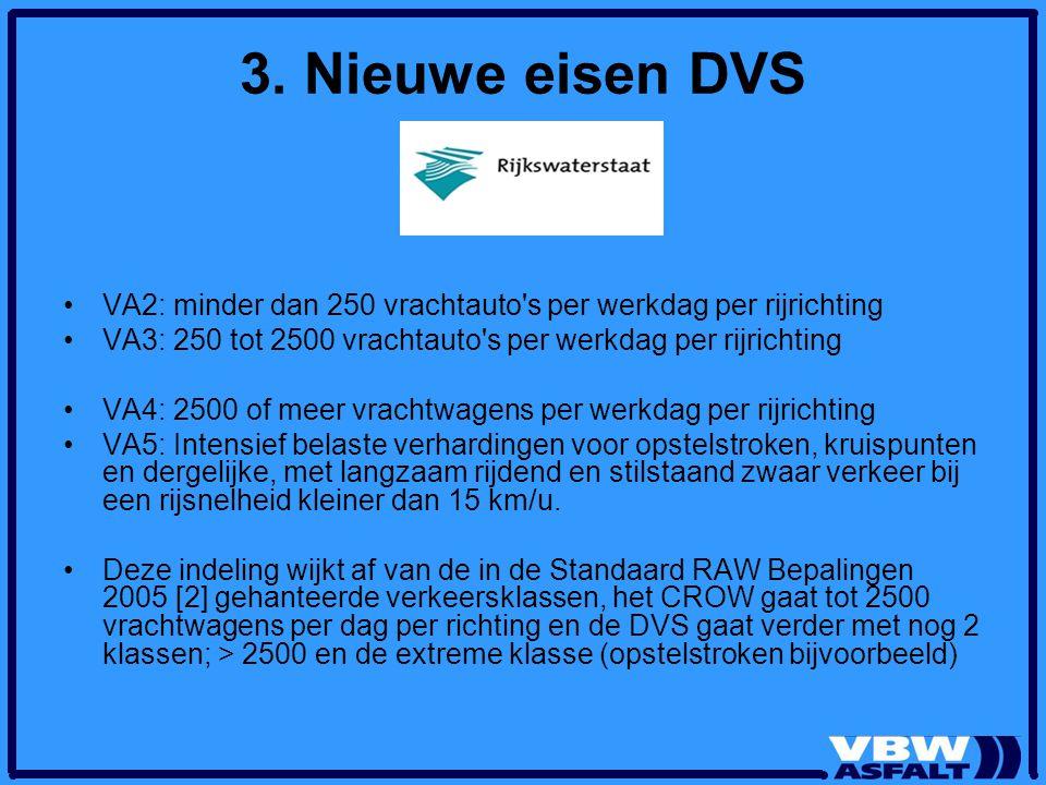 3. Nieuwe eisen DVS VA2: minder dan 250 vrachtauto's per werkdag per rijrichting VA3: 250 tot 2500 vrachtauto's per werkdag per rijrichting VA4: 2500
