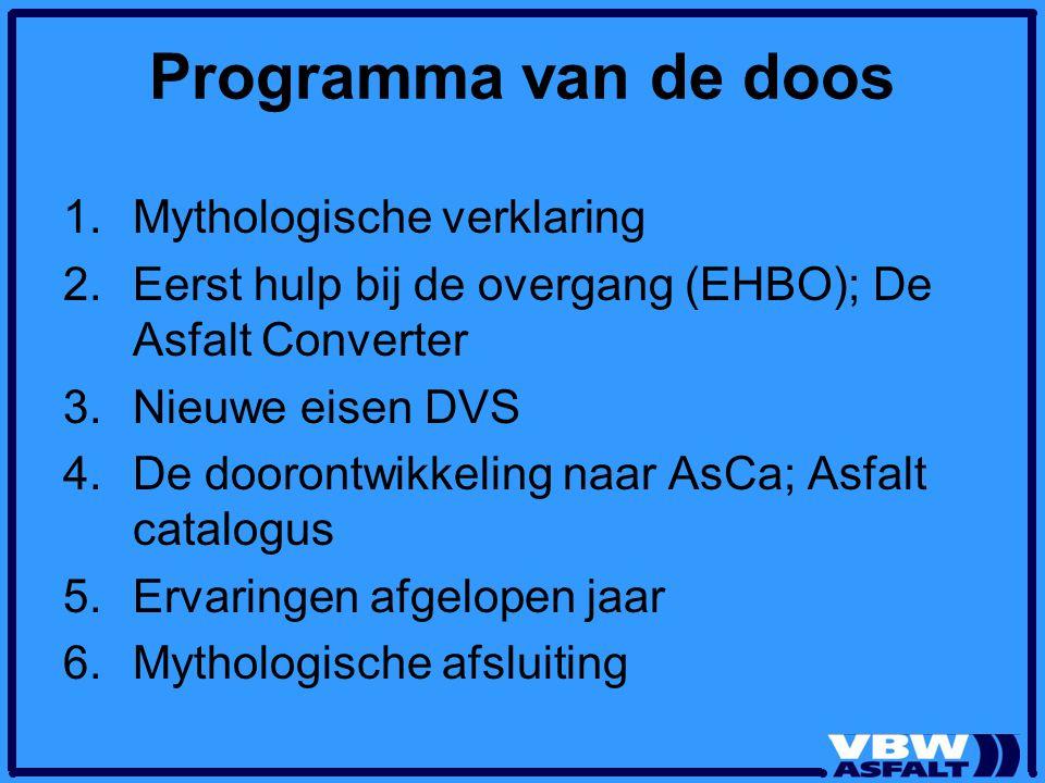 Programma van de doos 1.Mythologische verklaring 2.Eerst hulp bij de overgang (EHBO); De Asfalt Converter 3.Nieuwe eisen DVS 4.De doorontwikkeling naa