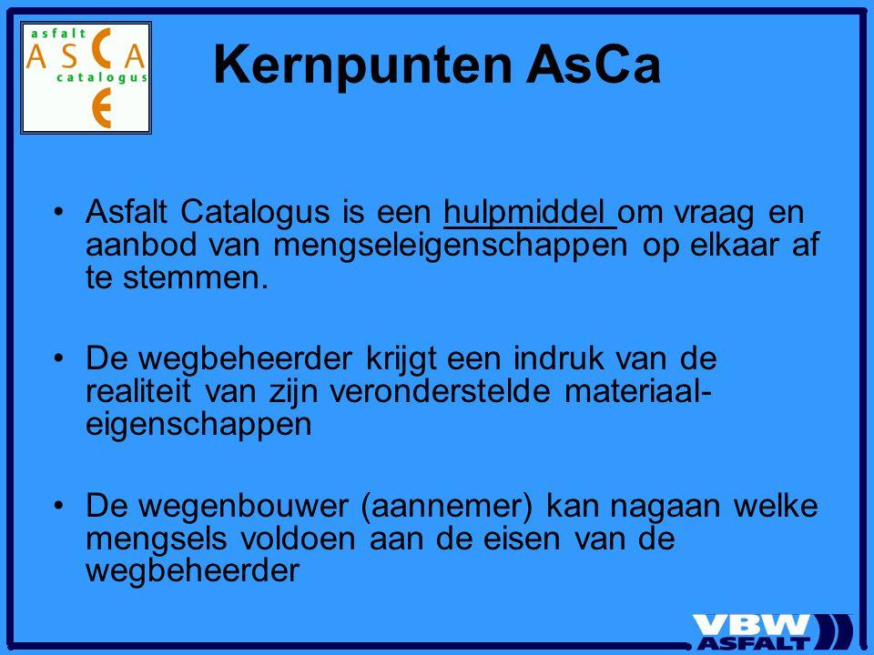 Asfalt Catalogus is een hulpmiddel om vraag en aanbod van mengseleigenschappen op elkaar af te stemmen. De wegbeheerder krijgt een indruk van de reali