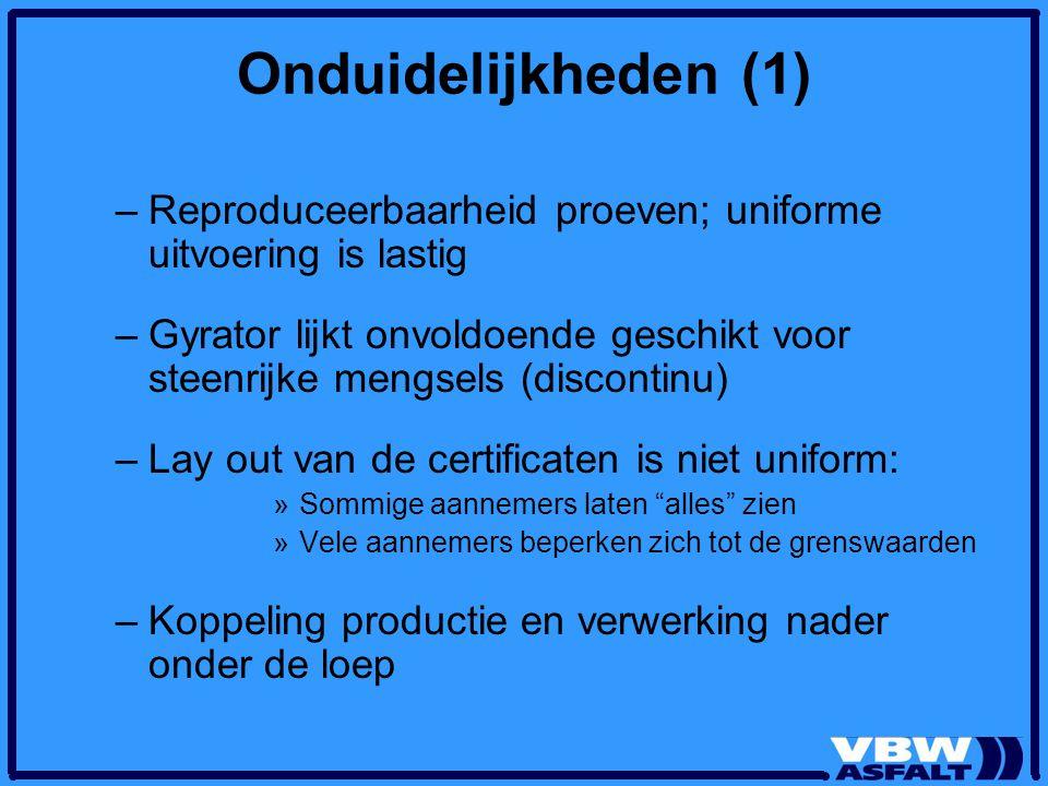 Onduidelijkheden (1) –Reproduceerbaarheid proeven; uniforme uitvoering is lastig –Gyrator lijkt onvoldoende geschikt voor steenrijke mengsels (discont