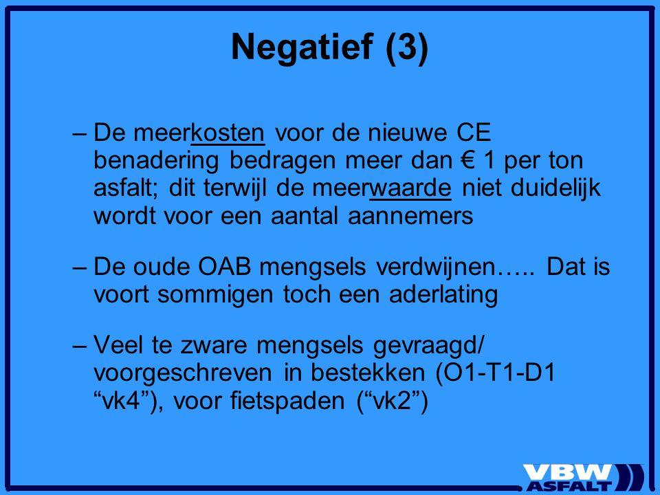 Negatief (3) –De meerkosten voor de nieuwe CE benadering bedragen meer dan € 1 per ton asfalt; dit terwijl de meerwaarde niet duidelijk wordt voor een