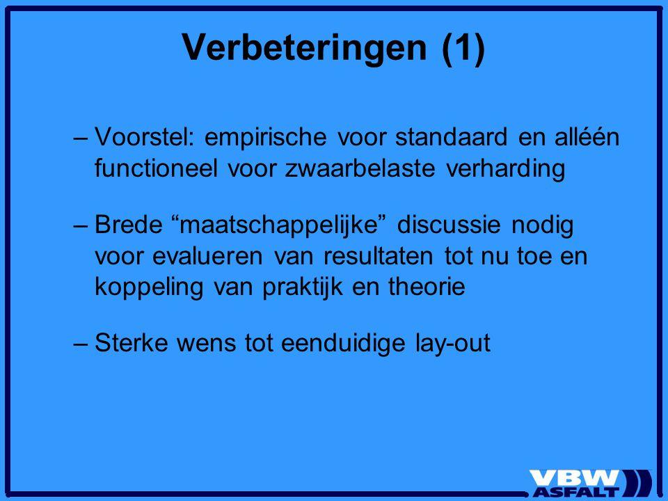 """Verbeteringen (1) –Voorstel: empirische voor standaard en alléén functioneel voor zwaarbelaste verharding –Brede """"maatschappelijke"""" discussie nodig vo"""