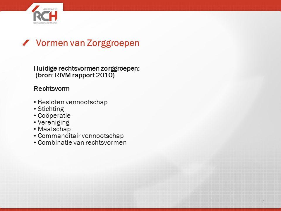 Huidige rechtsvormen zorggroepen: (bron: RIVM rapport 2010) Rechtsvorm Besloten vennootschap Stichting Coöperatie Vereniging Maatschap Commanditair ve