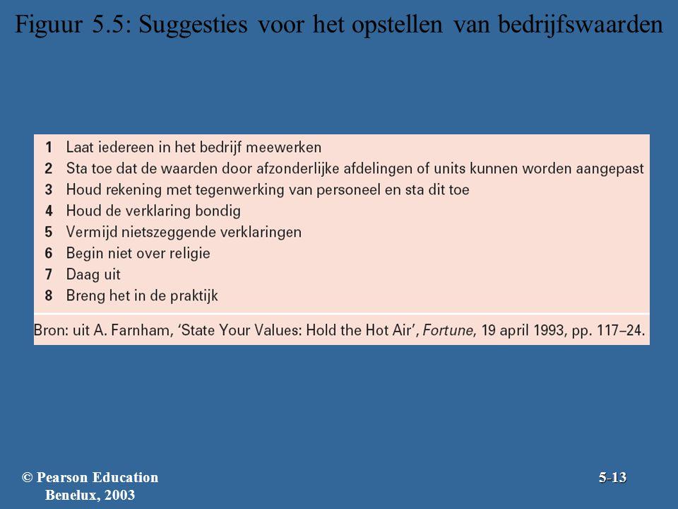 Figuur 5.5: Suggesties voor het opstellen van bedrijfswaarden5-13© Pearson Education Benelux, 2003