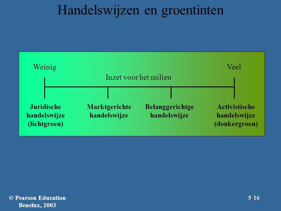 Handelswijzen en groentinten Juridische handelswijze (lichtgroen) Marktgerichte handelswijze Belanggerichtge handelswijze Activistische handelswijze (donkergroen) WeinigVeel Inzet voor het milieu 5-16© Pearson Education Benelux, 2003