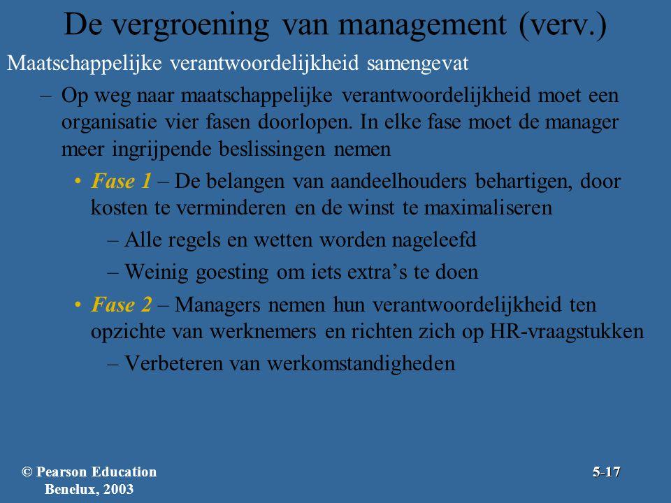 De vergroening van management (verv.) Maatschappelijke verantwoordelijkheid samengevat –Op weg naar maatschappelijke verantwoordelijkheid moet een organisatie vier fasen doorlopen.