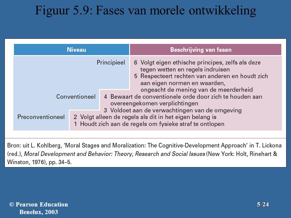 Figuur 5.9: Fases van morele ontwikkeling © Pearson Education Benelux, 20035-24