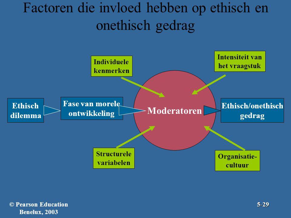 Factoren die invloed hebben op ethisch en onethisch gedrag Ethisch dilemma Moderatoren Fase van morele ontwikkeling Ethisch/onethisch gedrag Organisatie- cultuur Structurele variabelen Individuele kenmerken Intensiteit van het vraagstuk © Pearson Education Benelux, 20035-29