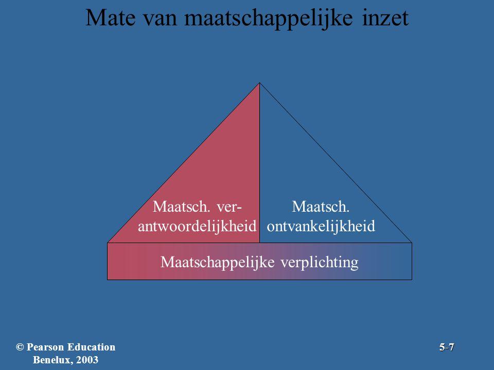 Mate van maatschappelijke inzet Maatschappelijke verplichting Maatsch.