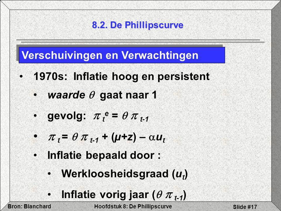 Hoofdstuk 8: De PhillipscurveBron: Blanchard Slide #17 8.2. De Phillipscurve Verschuivingen en Verwachtingen 1970s: Inflatie hoog en persistent waarde
