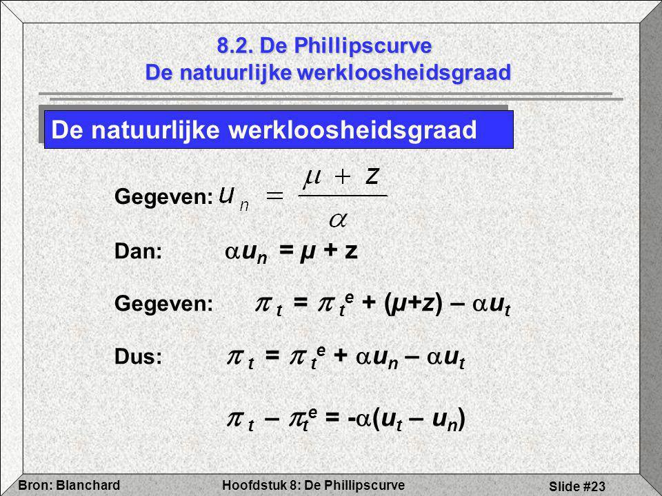 Hoofdstuk 8: De PhillipscurveBron: Blanchard Slide #23 8.2. De Phillipscurve De natuurlijke werkloosheidsgraad De natuurlijke werkloosheidsgraad Gegev