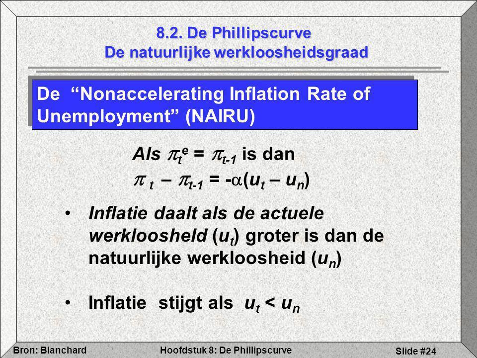 """Hoofdstuk 8: De PhillipscurveBron: Blanchard Slide #24 8.2. De Phillipscurve De natuurlijke werkloosheidsgraad De """"Nonaccelerating Inflation Rate of U"""