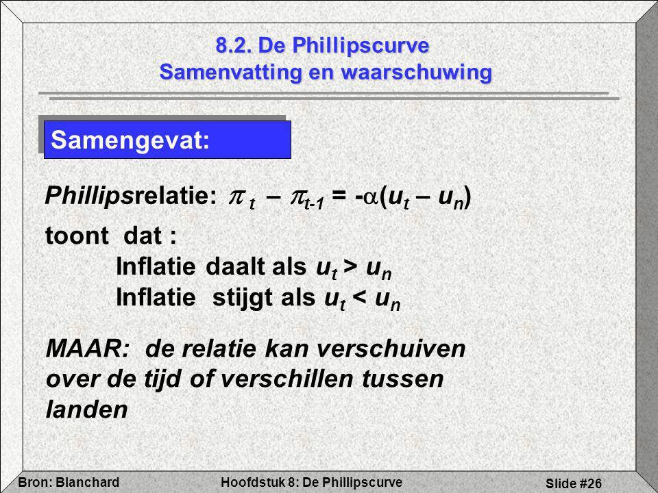 Hoofdstuk 8: De PhillipscurveBron: Blanchard Slide #26 Samengevat: toont dat : Inflatie daalt als u t > u n Inflatie stijgt als u t < u n MAAR: de rel