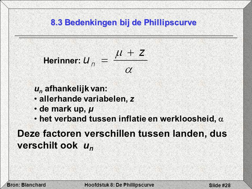 Hoofdstuk 8: De PhillipscurveBron: Blanchard Slide #28 8.3 Bedenkingen bij de Phillipscurve Deze factoren verschillen tussen landen, dus verschilt ook