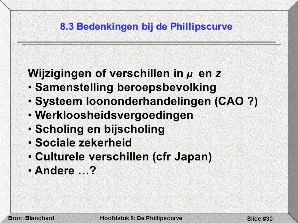 Hoofdstuk 8: De PhillipscurveBron: Blanchard Slide #30 8.3 Bedenkingen bij de Phillipscurve Wijzigingen of verschillen in µ en z Samenstelling beroeps
