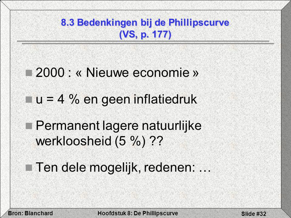 Hoofdstuk 8: De PhillipscurveBron: Blanchard Slide #32 2000 : « Nieuwe economie » u = 4 % en geen inflatiedruk Permanent lagere natuurlijke werklooshe