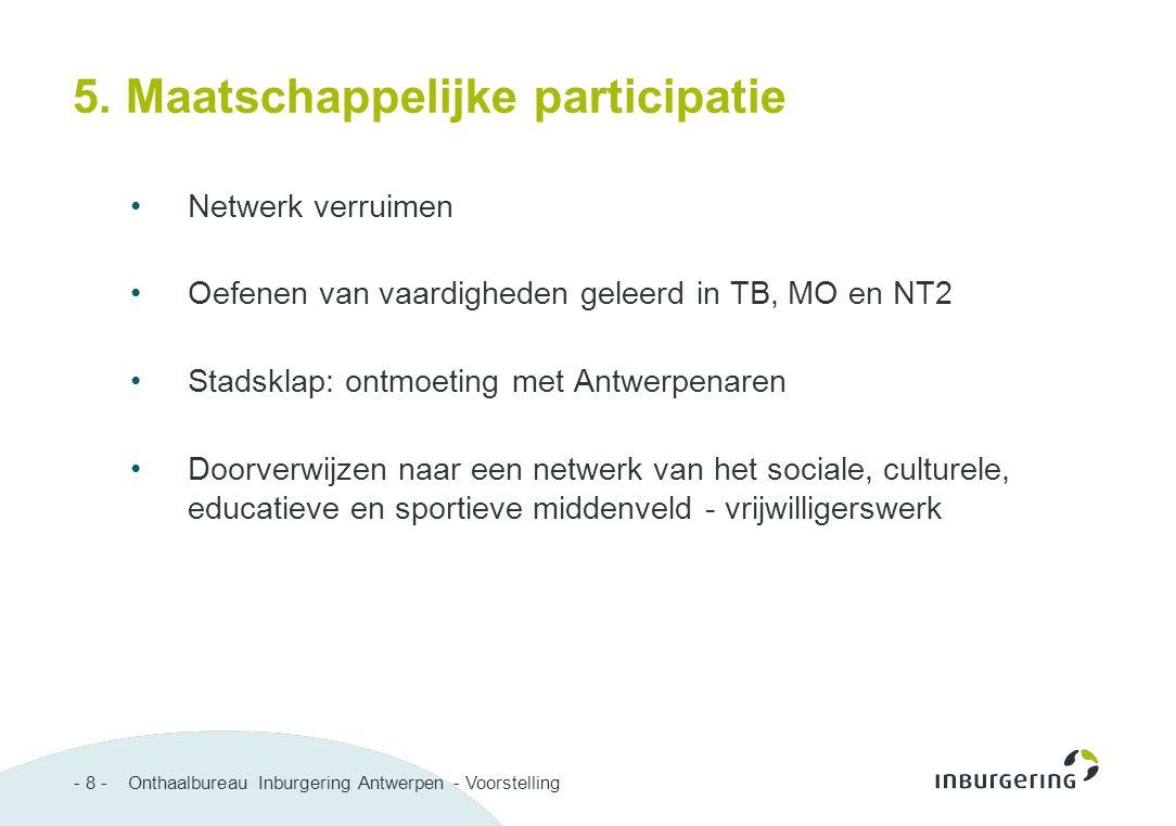 - 8 - Onthaalbureau Inburgering Antwerpen - Voorstelling 5. Maatschappelijke participatie Netwerk verruimen Oefenen van vaardigheden geleerd in TB, MO