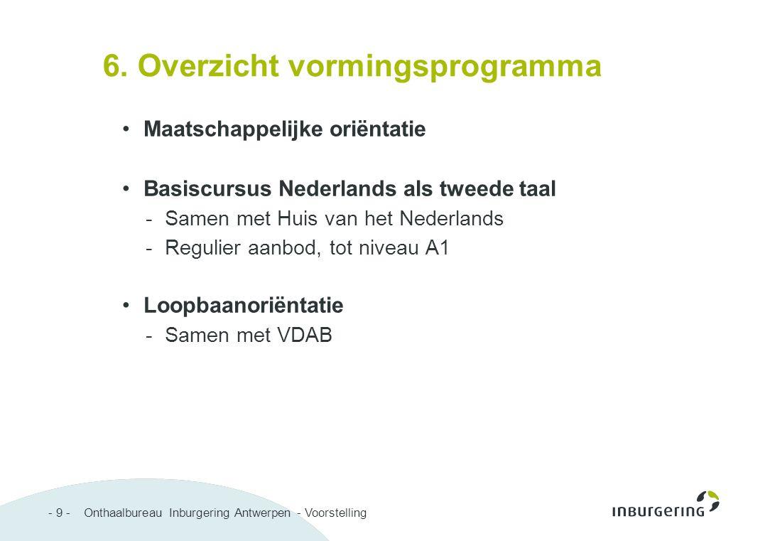 - 9 - Onthaalbureau Inburgering Antwerpen - Voorstelling 6. Overzicht vormingsprogramma Maatschappelijke oriëntatie Basiscursus Nederlands als tweede
