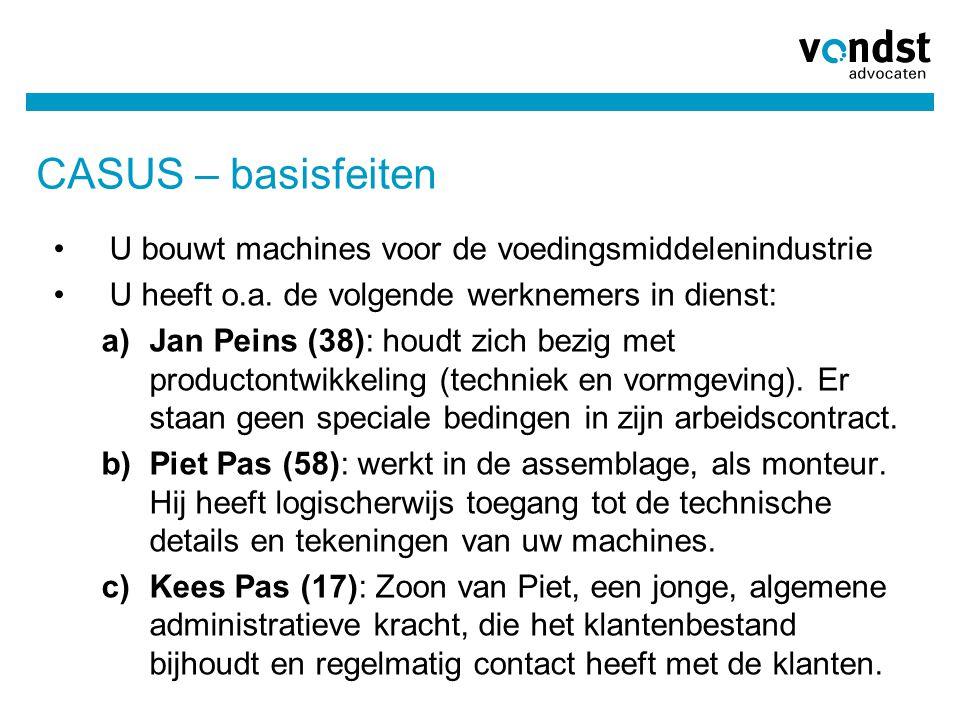 CASUS – basisfeiten U bouwt machines voor de voedingsmiddelenindustrie U heeft o.a. de volgende werknemers in dienst: a)Jan Peins (38): houdt zich bez