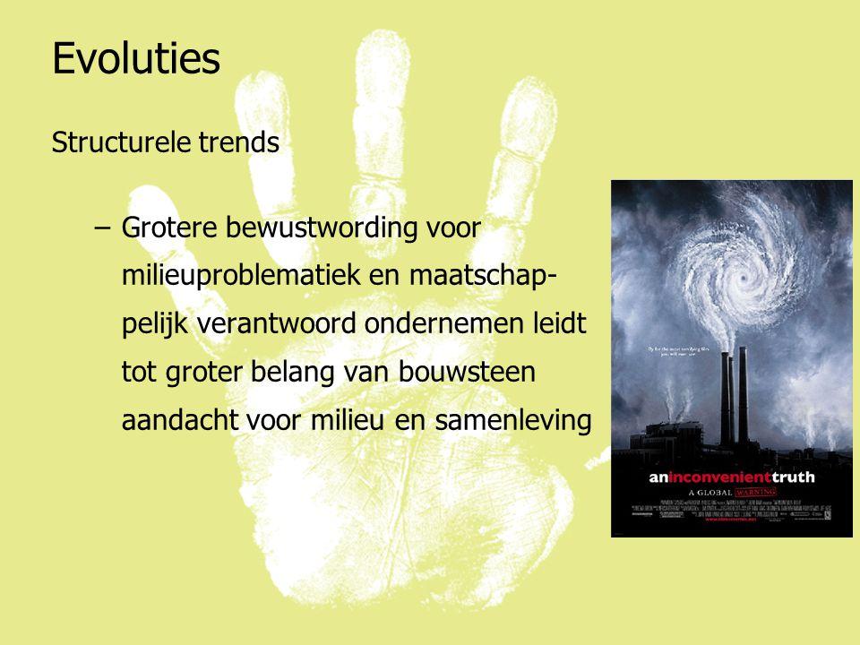 Evoluties Structurele trends –Grotere bewustwording voor milieuproblematiek en maatschap- pelijk verantwoord ondernemen leidt tot groter belang van bouwsteen aandacht voor milieu en samenleving