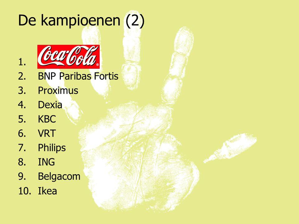 De kampioenen (2) 1.C 2.BNP Paribas Fortis 3.Proximus 4.Dexia 5.KBC 6.VRT 7.Philips 8.ING 9.Belgacom 10.Ikea