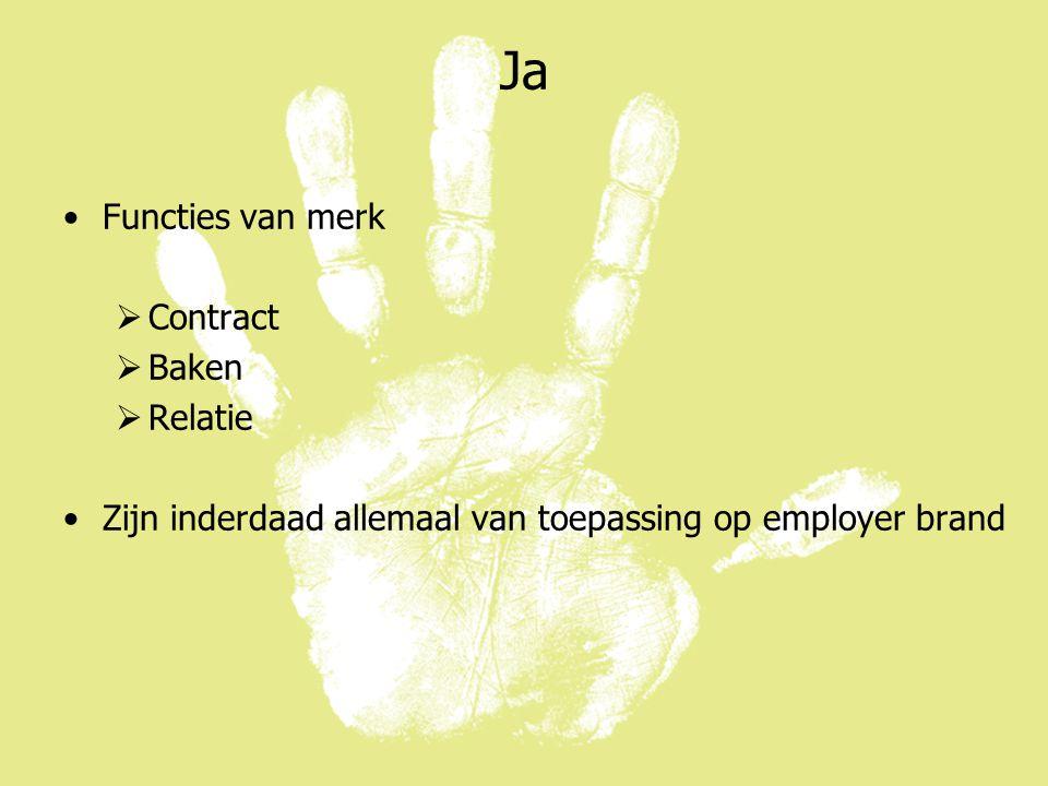 Ja Functies van merk  Contract  Baken  Relatie Zijn inderdaad allemaal van toepassing op employer brand