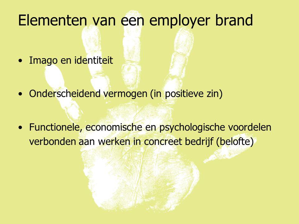Elementen van een employer brand Imago en identiteit Onderscheidend vermogen (in positieve zin) Functionele, economische en psychologische voordelen verbonden aan werken in concreet bedrijf (belofte)